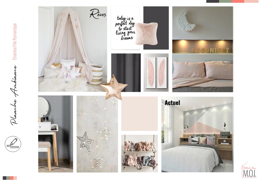 planche ambiance chambre fille romantique
